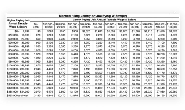 w-4-multiple-jobs-worksheet.PNG