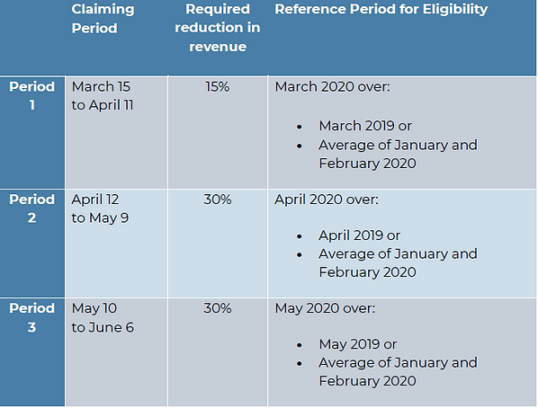 Claim Period Table.png