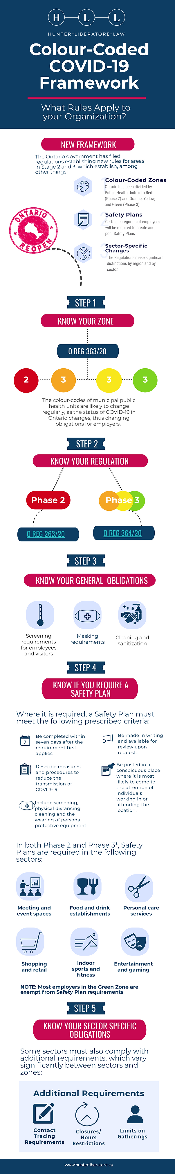 stages-infograp_50769253 (2).png