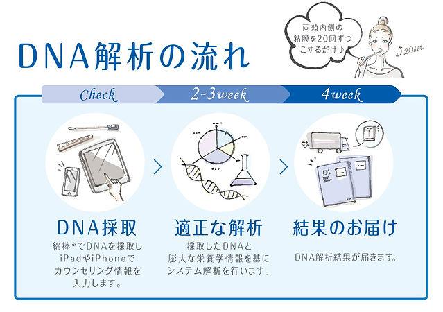 3_nagare.jpg