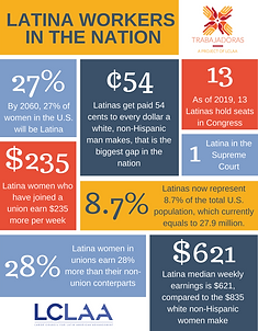 Latina Workers in the Nation 2019 LCLAA.