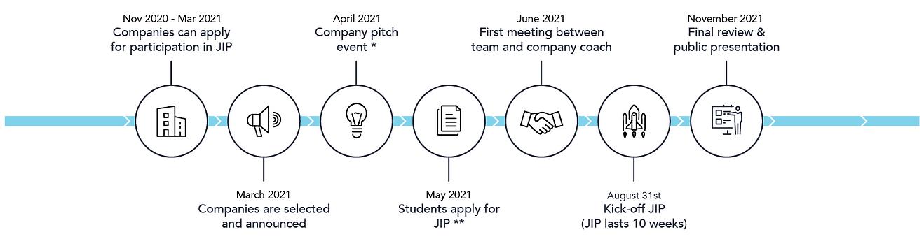 Timeline Horizontal 2021-2022.png