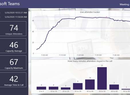 Analyzing your Microsoft Teams meeting attendees