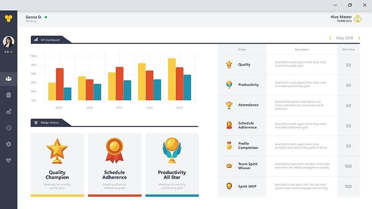 Bhive Screenshots - KPI Dashboard02.png