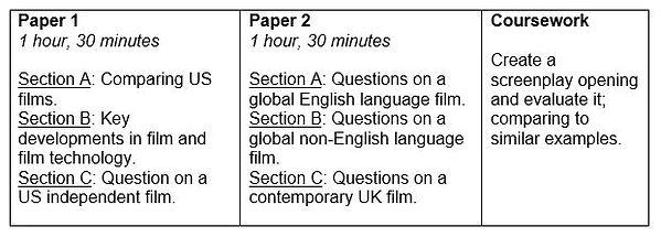 Film GCSE.JPG