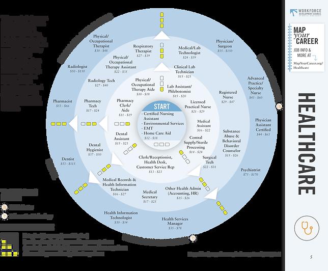 career wheel.png