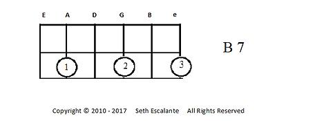 Open Chord 7 - B7.png