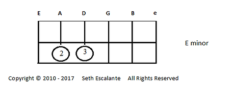 Open Chord 1 - E minor.png
