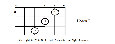 Open Chord 5 -  F Major 7.png