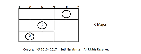 Open Chord 4 -  C Major.png