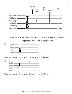 How to Read Tabs-2.jpg