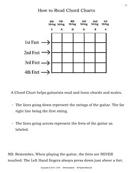 How to Read Chord Charts-1.jpg