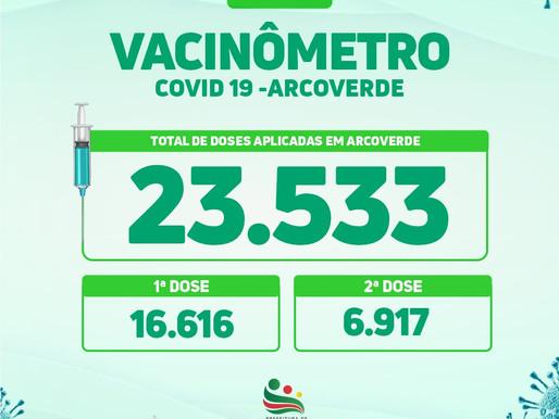 Arcoverde confirma 17 casos, 09 curados e 01 óbito por Covid-19
