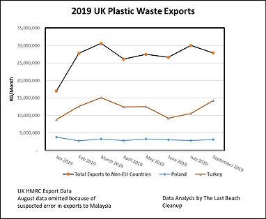 UK Sept 2019 Exports.jpg
