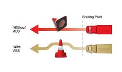 ANTI-LOCK BRAKING SYSTEM(ABS)