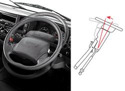 Energy Absorb Steering Wheel Column