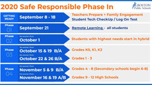 COVID End of Week Update 8/23/20 + Election Dates/Deadlines & BPS All Remote 9/21/Phased-In 10/1