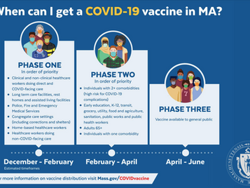 COVID-19 Vaccine, Get Back Mass, & MA Health Insurance Open Enrollment