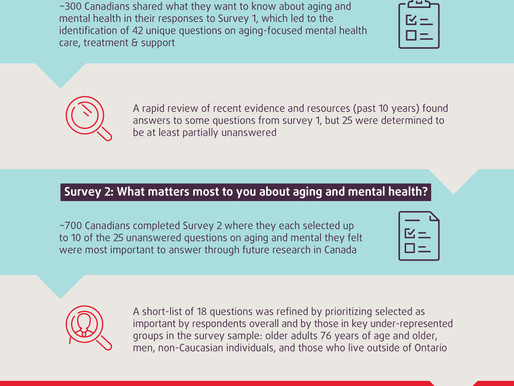 Aging & Mental Health - Collaborating on Research Priorities