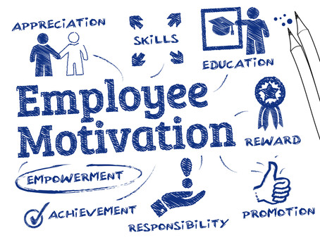 Motivating Employees is Good for Business