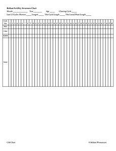 CM only chart.jpg