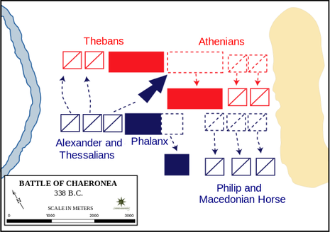 The Battle of Chaeronea diagram.