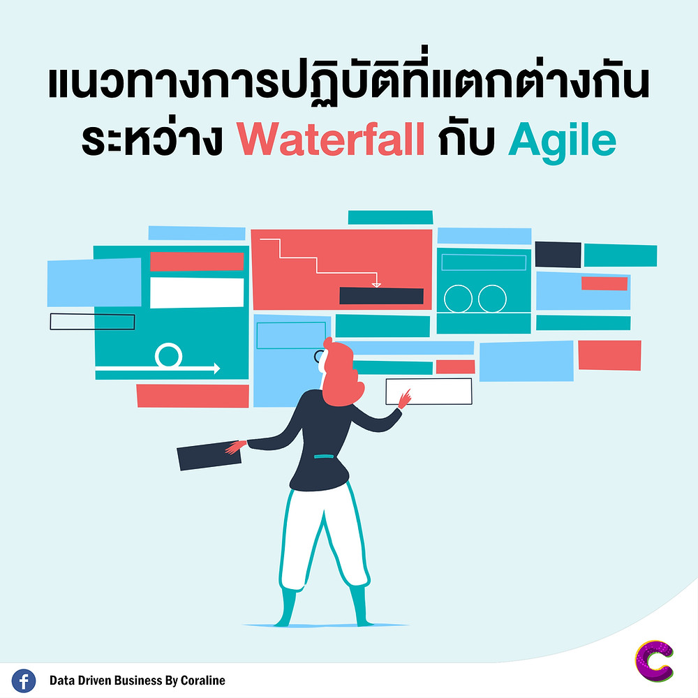 Different Practices for Waterfall vs. Agile