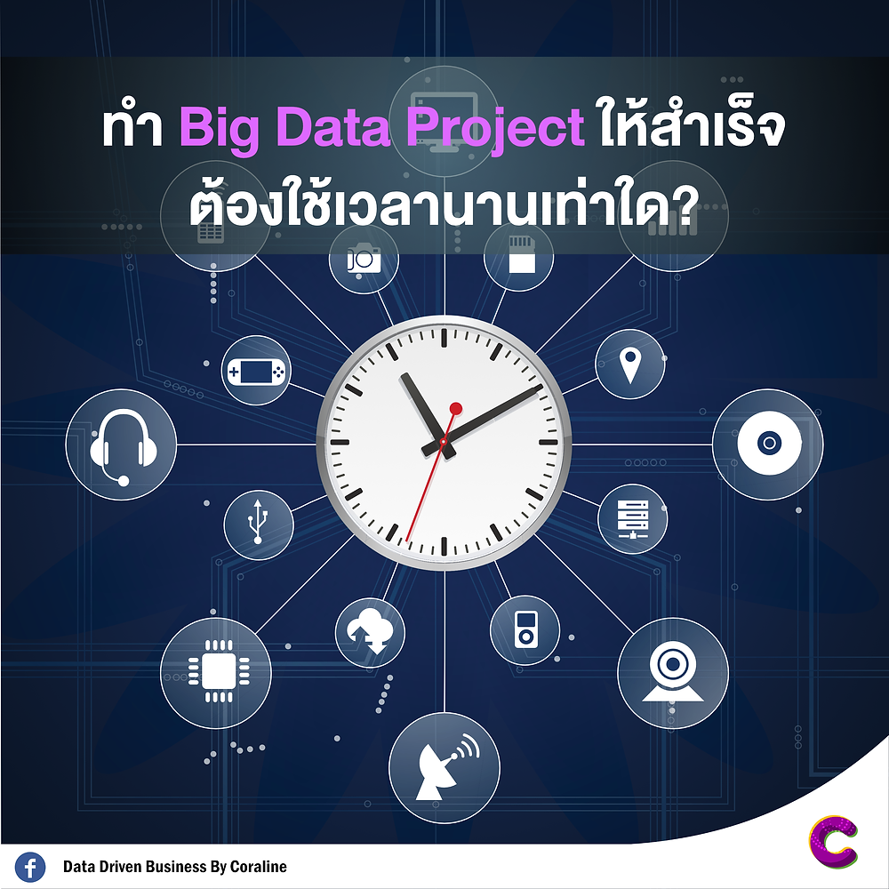 How long does it take to complete the Big Data Project?