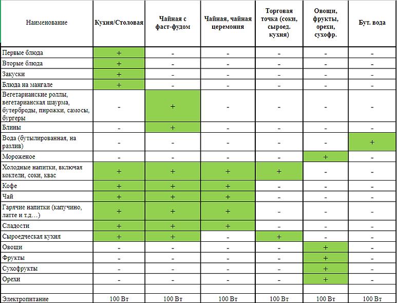 Таблица-фудкорта.png