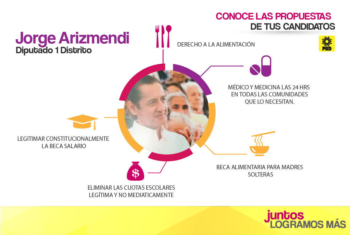 Jorge Arizmendi