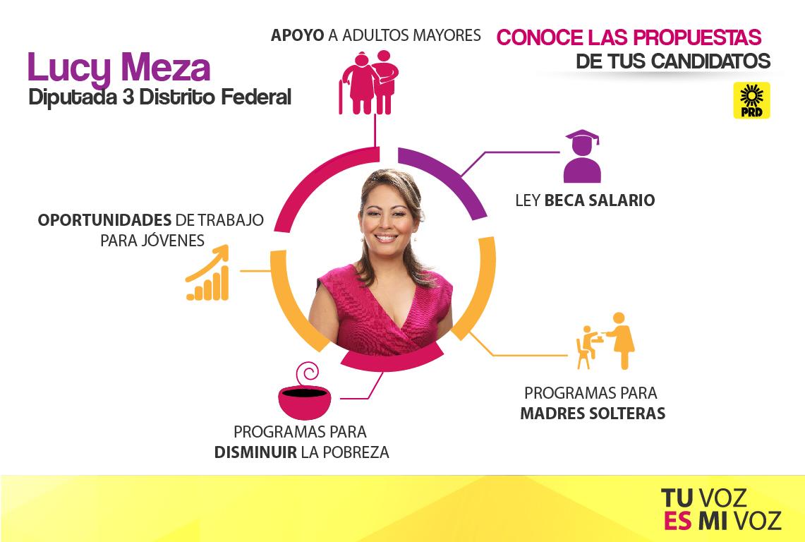 Lucy Meza
