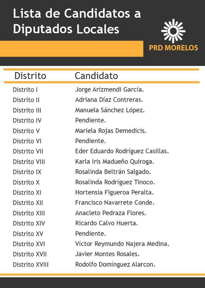 diputados_locales