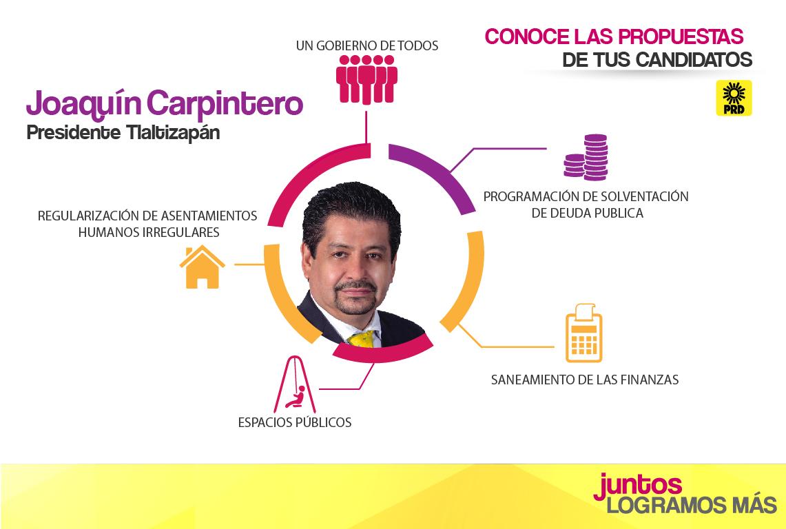 Joaquín Carpintero