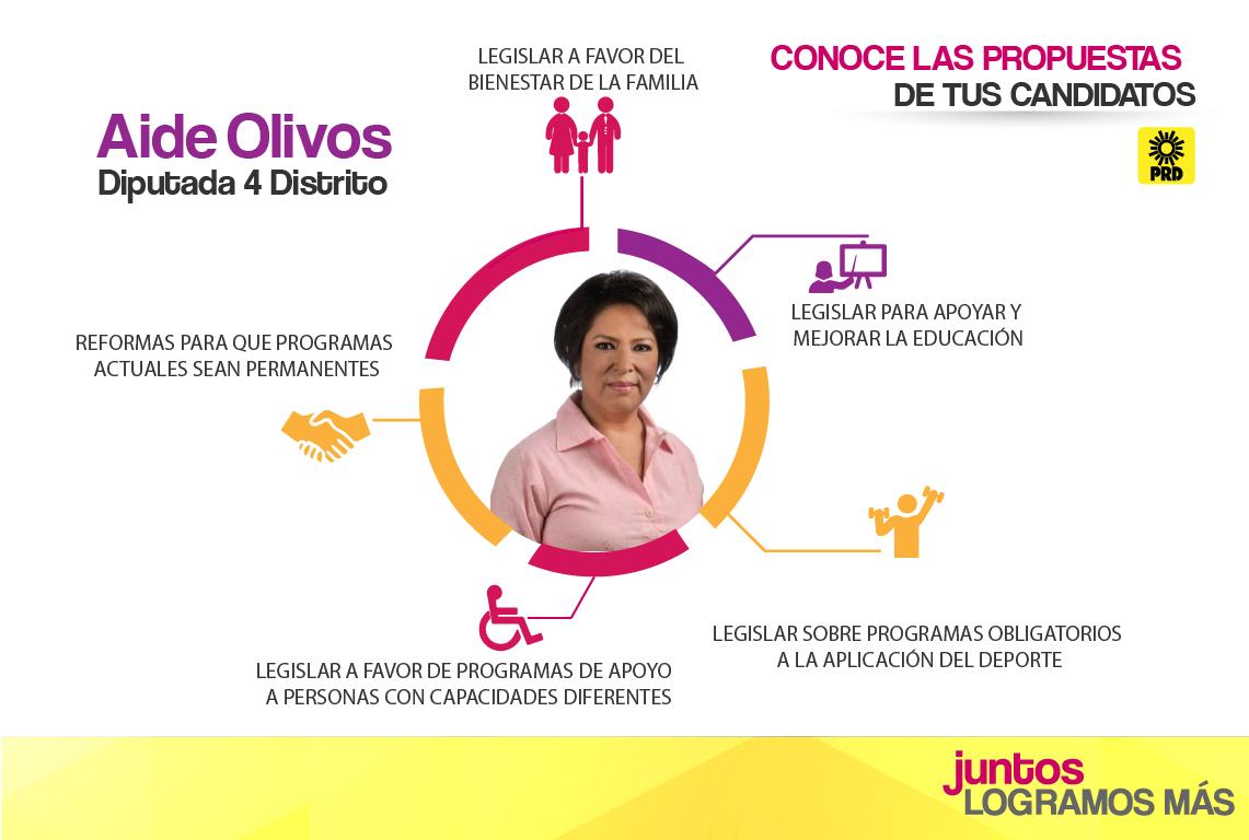 Aide Olivos