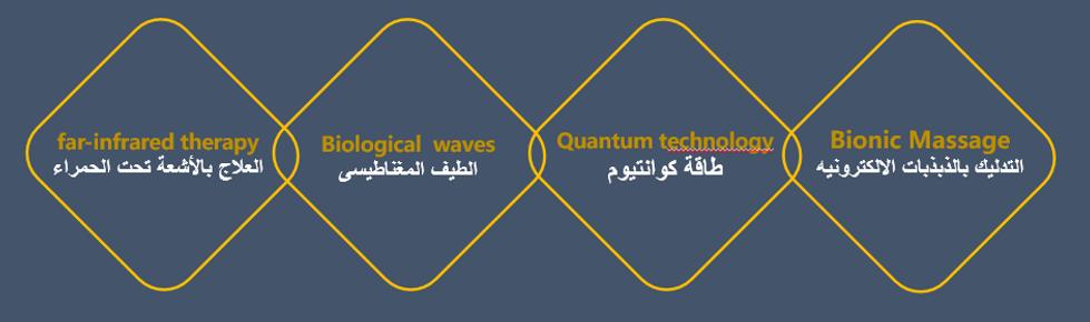 quantum power.PNG