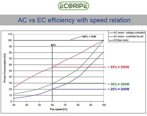 AC vs EC.JPG