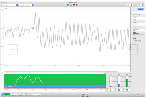 heart math pro technology, pulse sensor, heart rate monitor, coherence training, psychosomantic training, pulse, heart beat