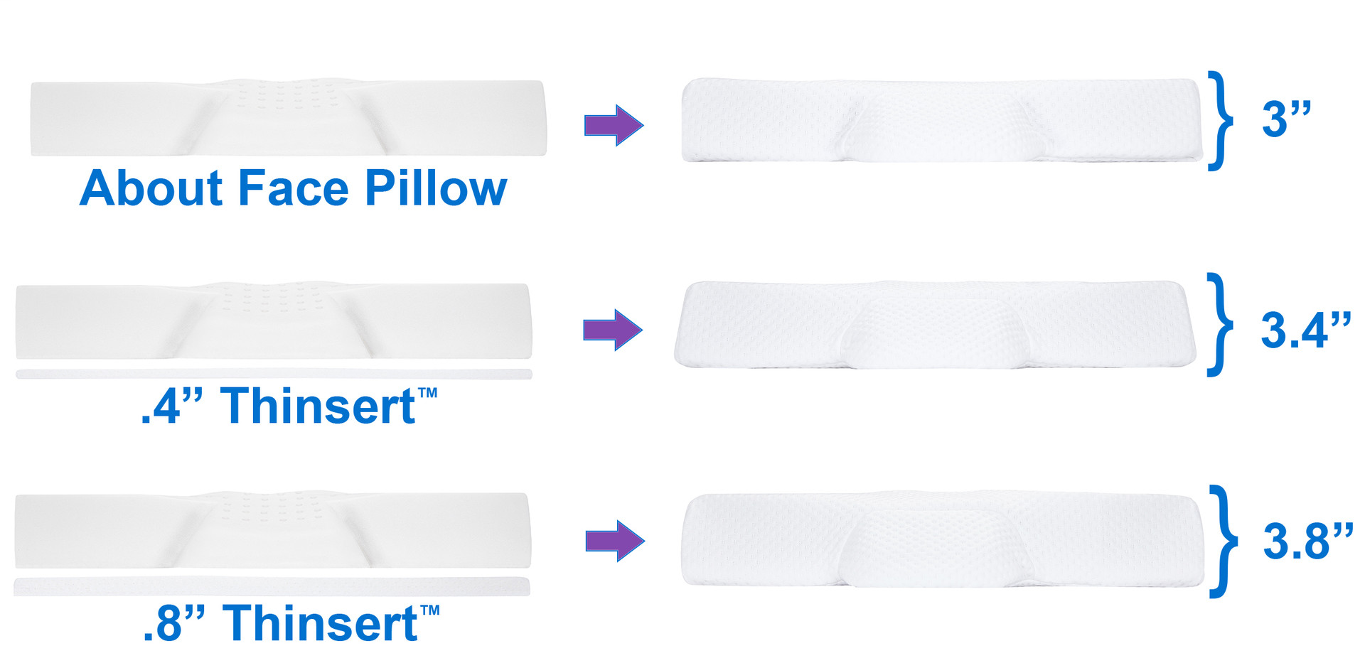 LumaLife Luxe Adjustable Height Orthopedic Cervical Pillow