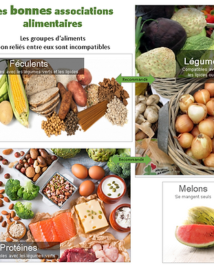 associations alimentaires.PNG