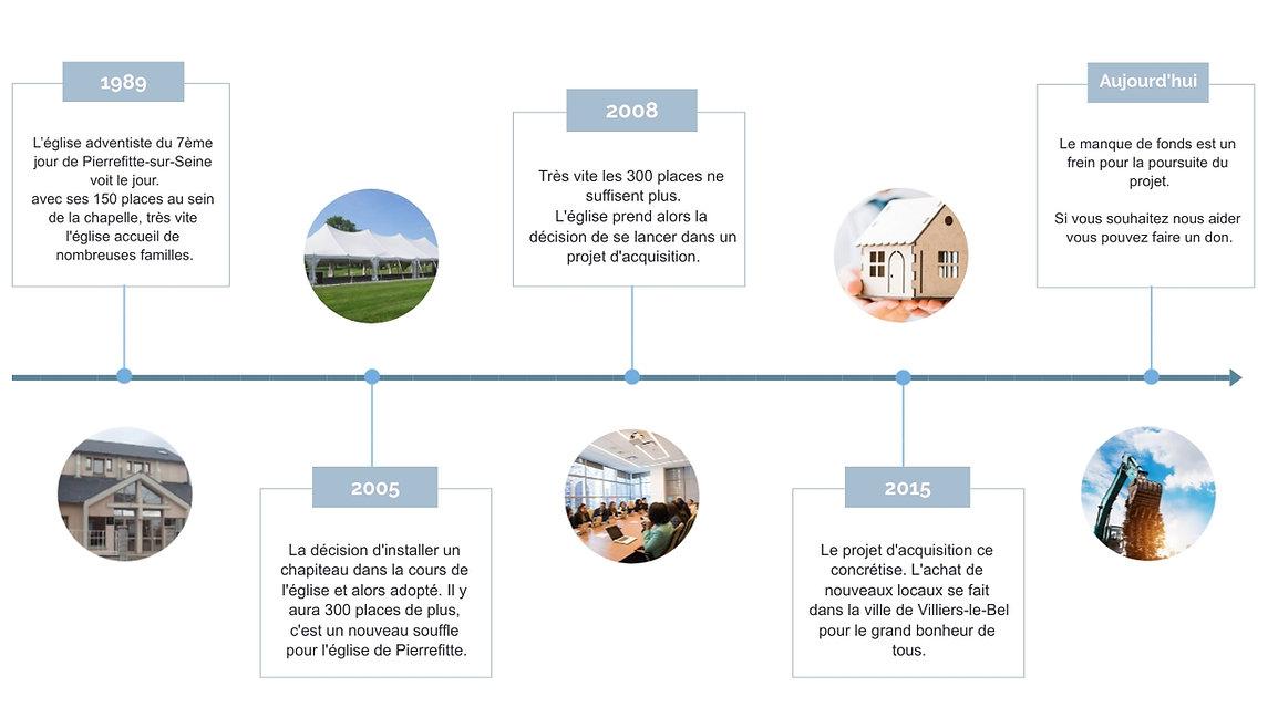 timeline V3.jpg