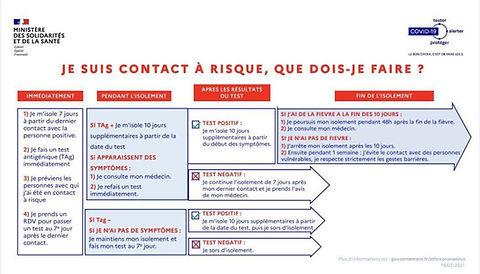 infographie-je-suis-cas-contact-a-risque