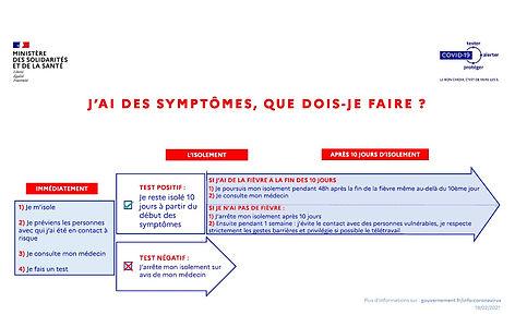 infographie-j-ai-des-symptomes.jpg