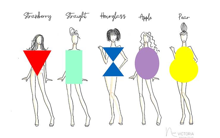 Body Shape image.png