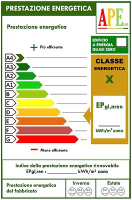 xprestazione-energetica-classi-energetic
