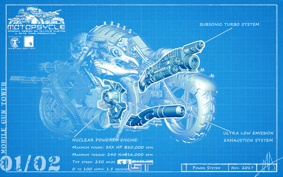 Blue Print BIKE Power System s.jpg