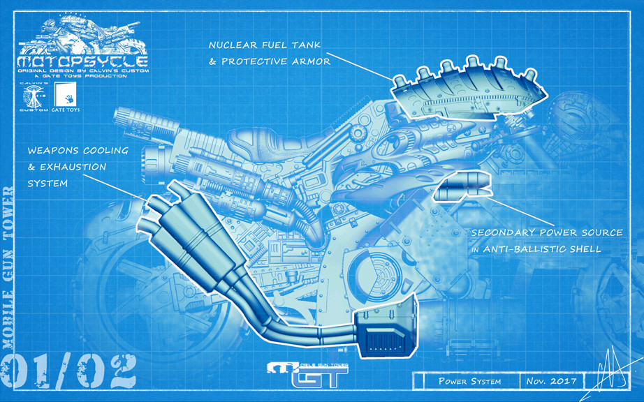 Blue Print BIKE Power System 02s.jpg