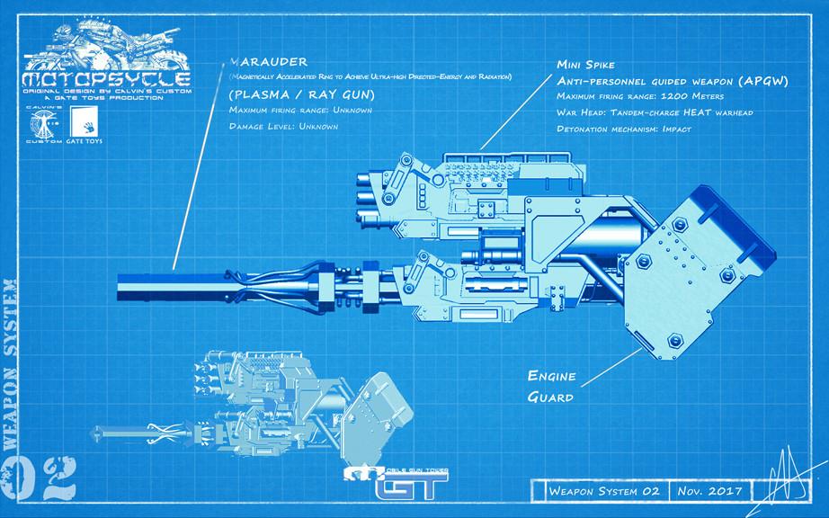 Blue Print BIKE Weapon System 02s.jpg
