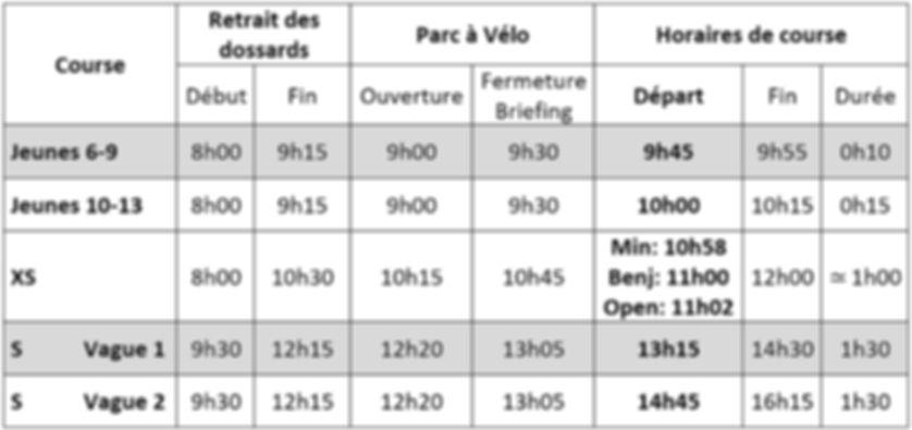 Horaires seuls 2020 Duathlon de Troyes.j