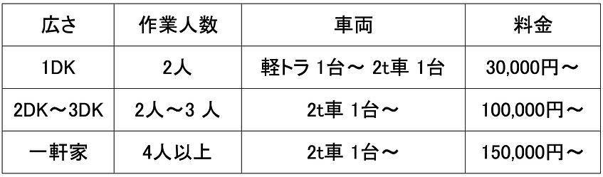 スクリーンショット 2018-12-06 15.46.47.png