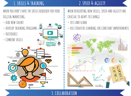 Infographic: 3 Organisational Challenges in your Digital Marketing Strategy